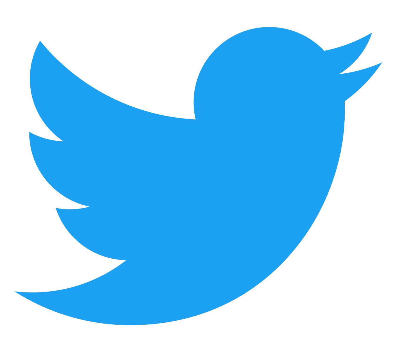 Image result for twitter symbol