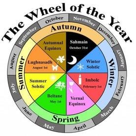 Wheel of the Year: The Eight Pagan Holidays Explained | Exemplore