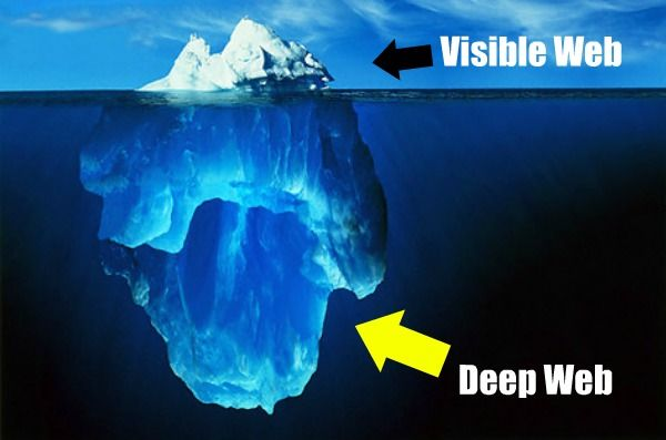 What is the Deep Web? A first trip into the abyss | Tech | Web story