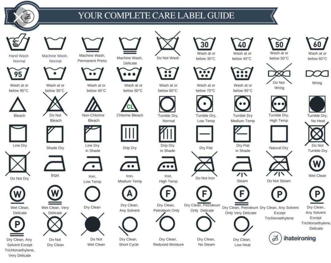 Laundry Symbols Laundry Symbols Laundry Care Symbols Washing