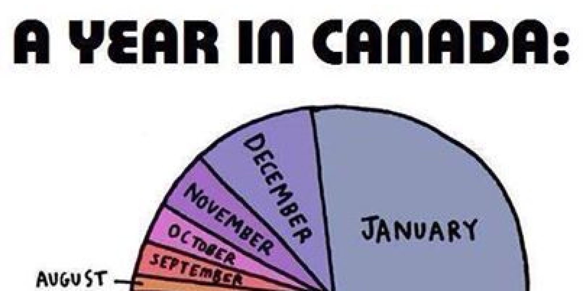 This pie chart is pretty accurate calculate percentages at this pie chart is pretty accurate calculate percentages at percentcalculator percentage memes pinterest pie charts and memes nvjuhfo Choice Image