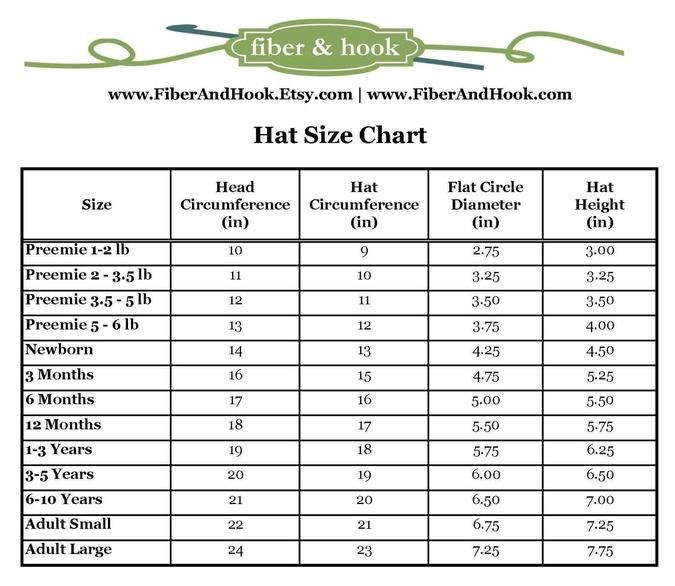 knit hat size chart: Fiber hook hat size chart baby preemie stuff crochet