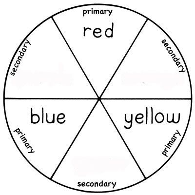 Colour Wheel With Primary And Secondary Colours