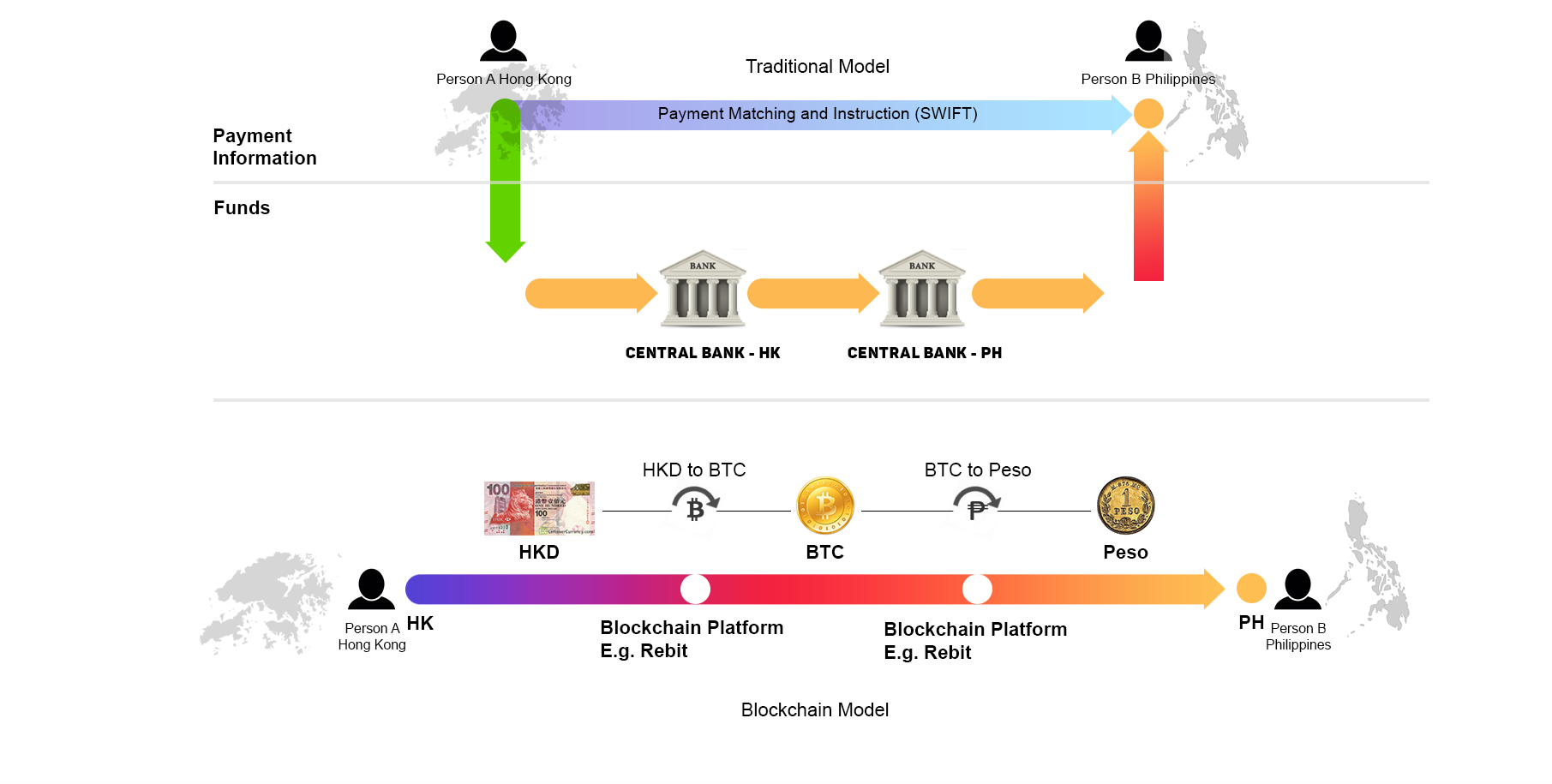 Digital trading meaning