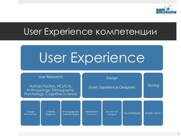 User Experience компетенции