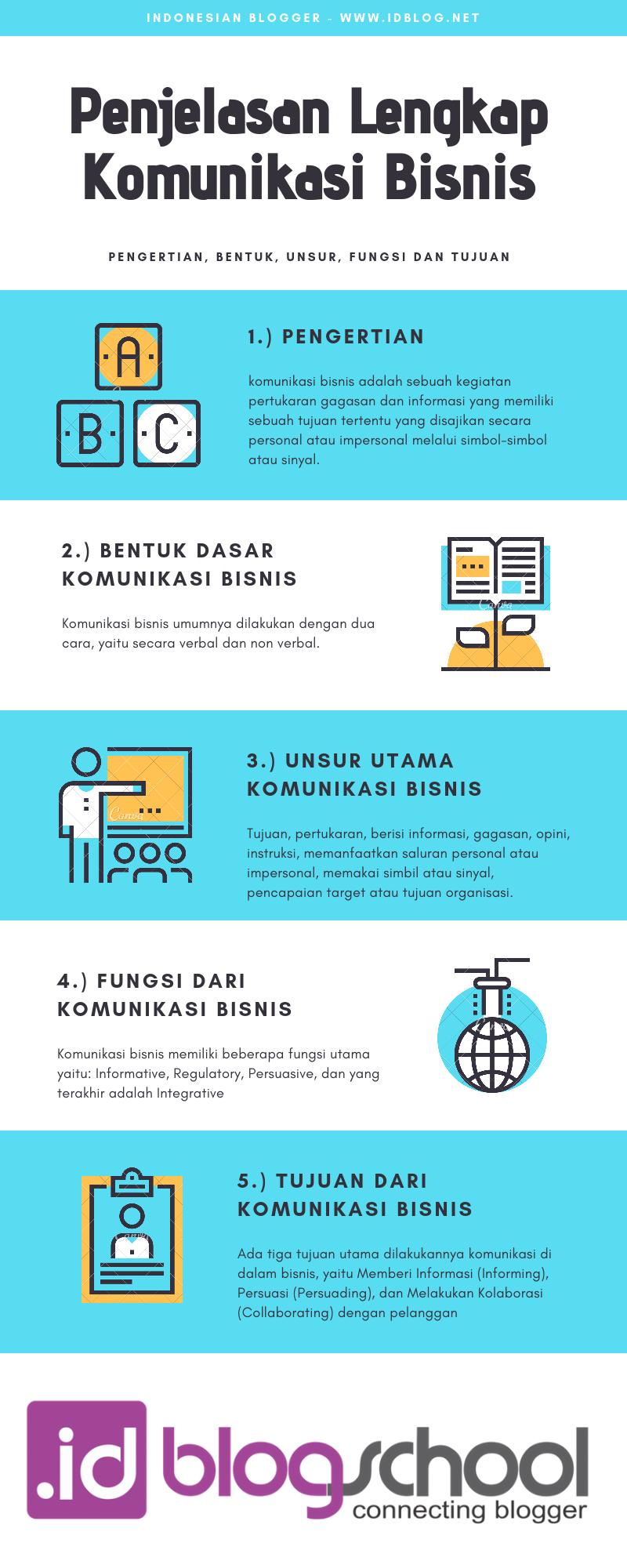 Apa Yang Dimaksud Horizontal : dimaksud, horizontal, Komunikasi, Bisnis:, Pengertian, Lengkap, Hingga, Tujuannya, Komunikasi,, Marketing,, Blogging
