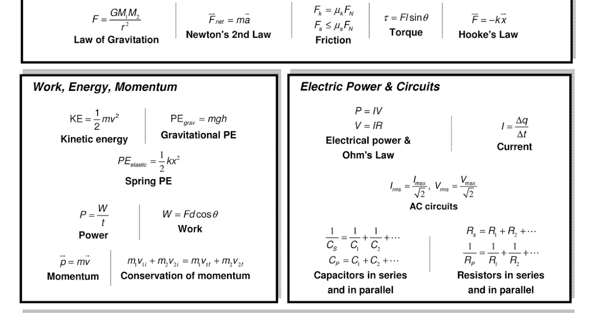 Mcat Formula Sheet Freemcatprep Com Mcat Ohms Law Kinetic Energy