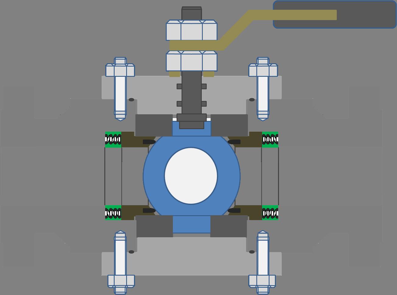 medium resolution of trunnion mounted ball valve advantages over floating ball valve