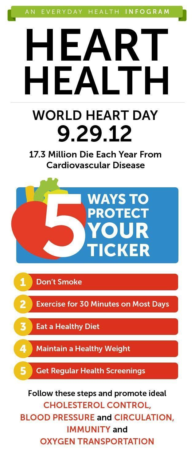 By following a few simple steps you can keep a healthy heart | World ...