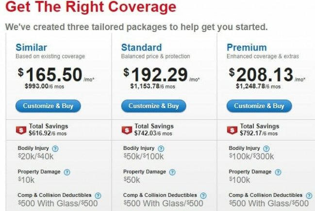 25+ Renters Insurance Quote Comparison - Best Day Quotes