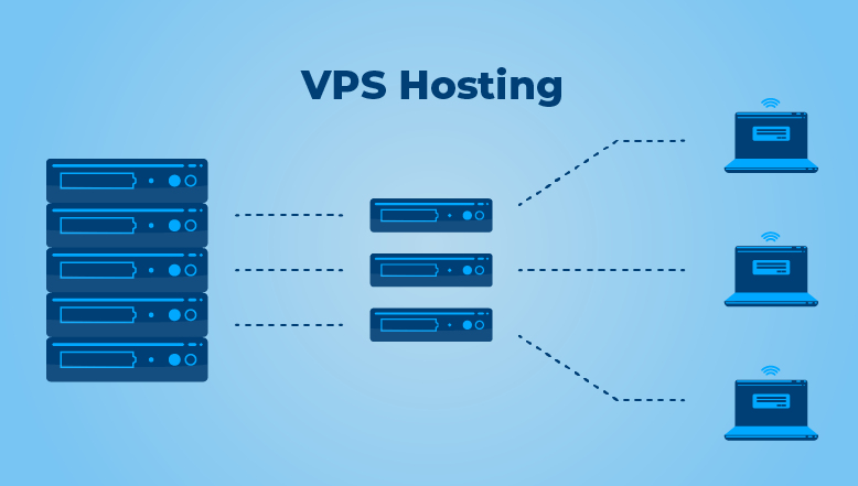 VPS Hosting | Linux, Business, Ads