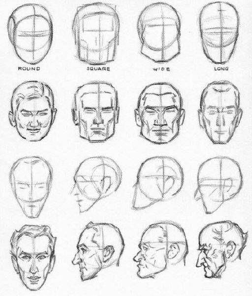 Dibujo Creacion Y Modificacion De Las Diferentes Facciones De La Cara Chicas Dibujos Anatomía De La Cabeza Técnicas De Dibujo