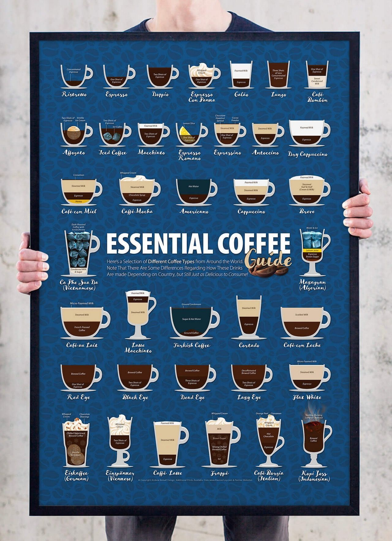 Coffee types classic blue color of the year 2020 cup