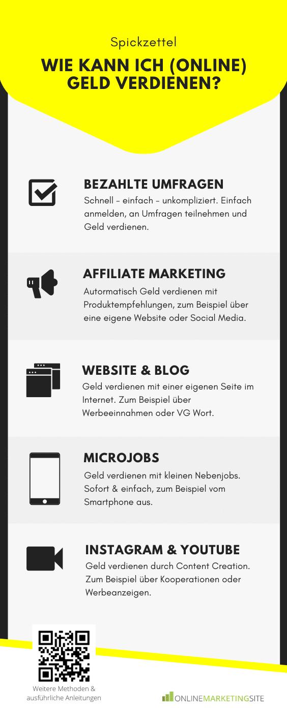 binäre optionen erfahrungen von anfängern wie kann ich schnell im internet geld verdienen mit 12
