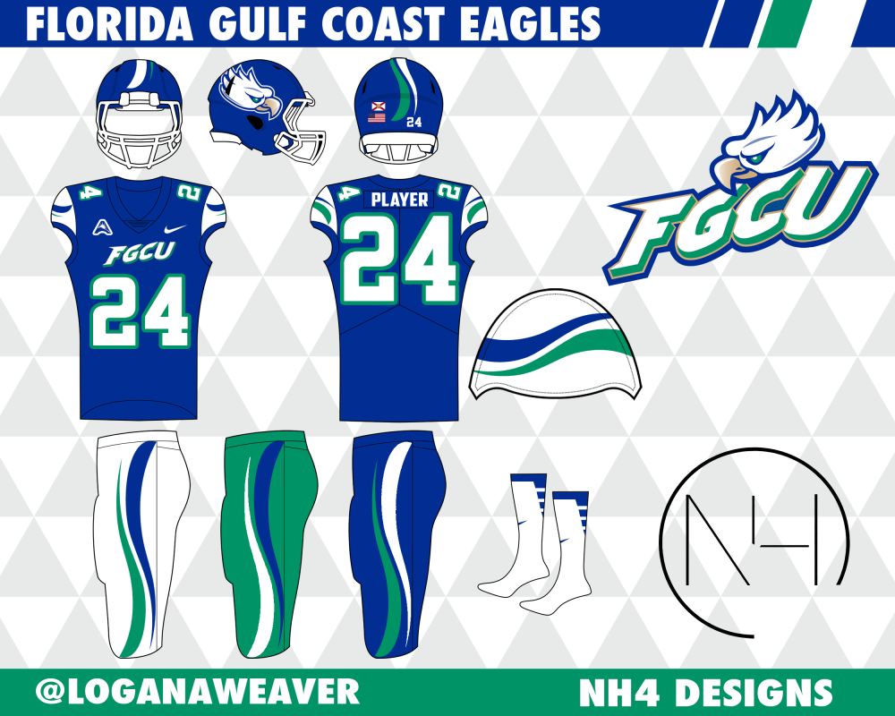 College Football For Non Football D1 Teams Page 13 Concepts