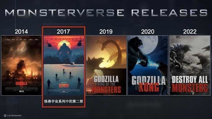 Movie Poster 2019: Image Result For Godzilla King Of The Monsters 2019