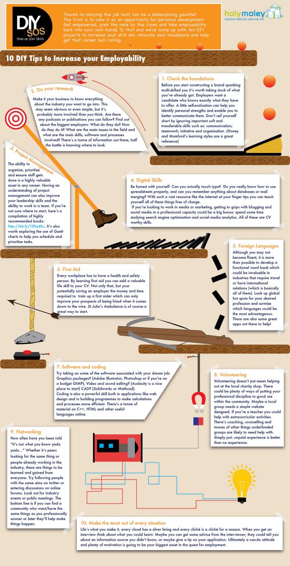 DIY SOS Diy, Tips, Workplace