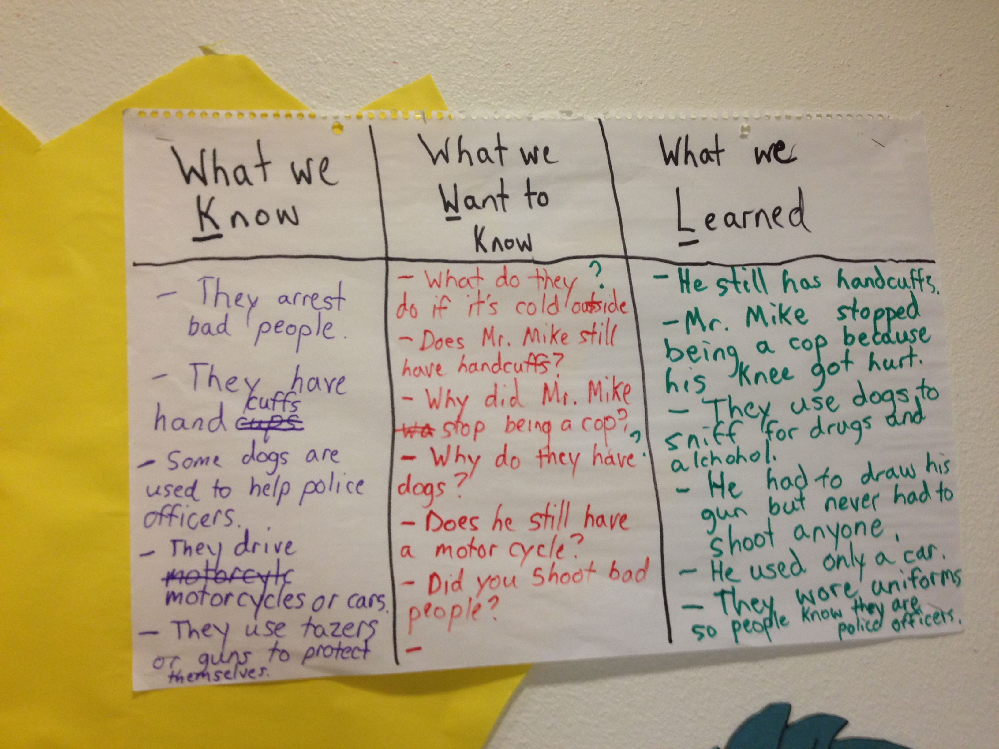 Kwl Chart Kindergarten