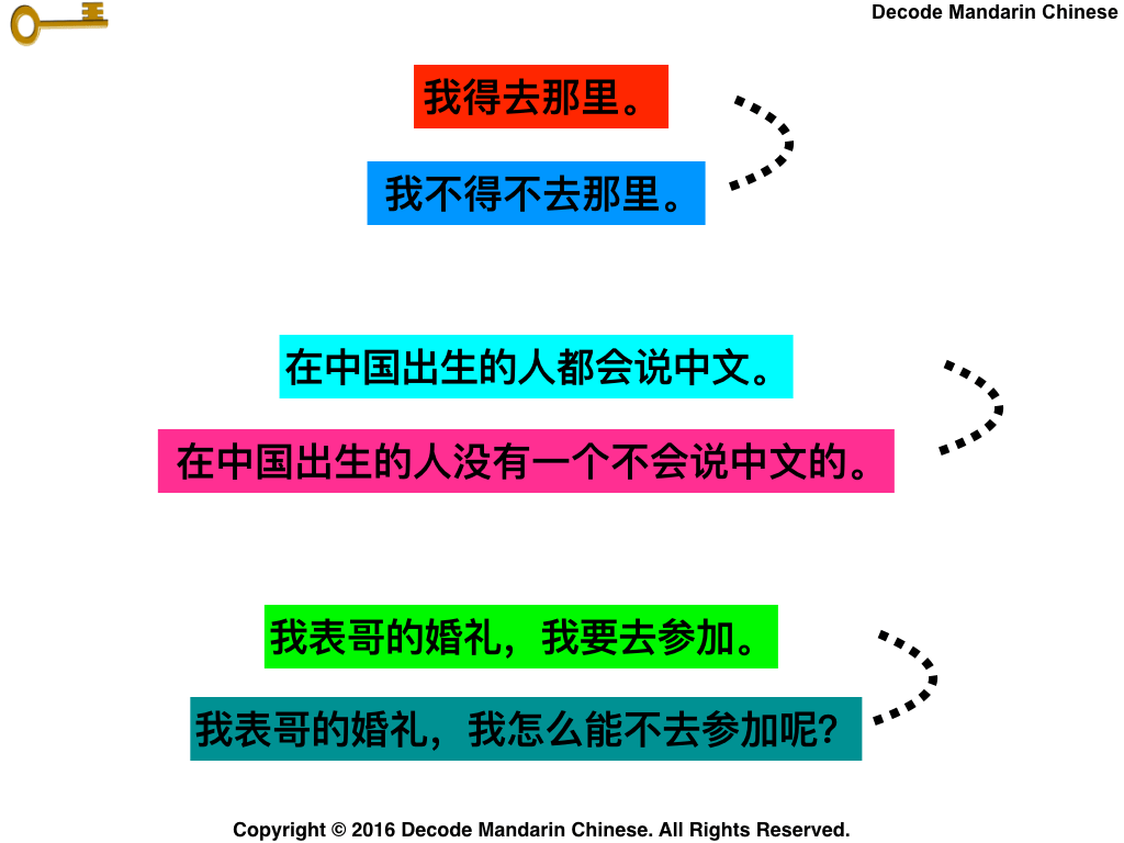 The use of double negative in chinese double negative language the use of double negative in chinese buycottarizona Image collections