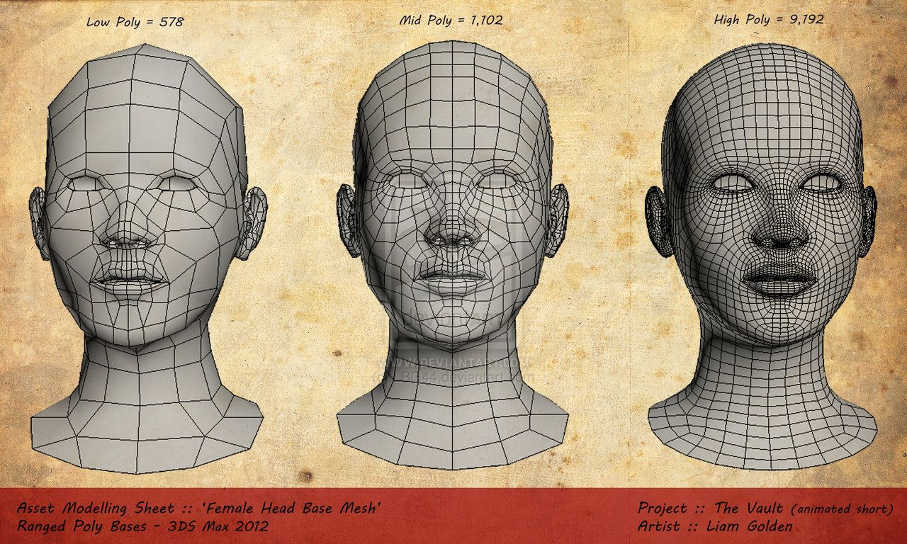 Character Head Modeling In Blender : Female head bases low mid n high poly by lbg