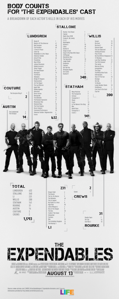 Download The Expendables 3 Full-Movie Free