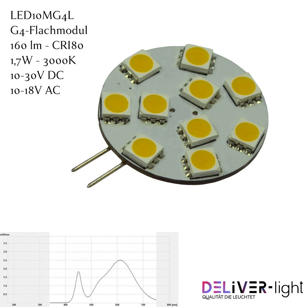 Green Power Led10mg4l G4 Led Flachmodul Warmweiss O 30mm In 2020 Led Led Leuchtmittel Led Lampe