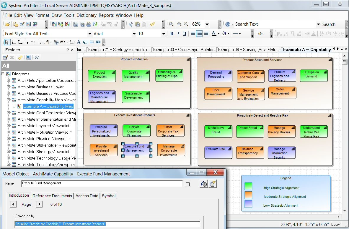 ArchiMate 3.0 Capability Map in System Architect