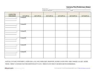 Essential Websites for Costume Designers Costume design - sample talent show score sheet
