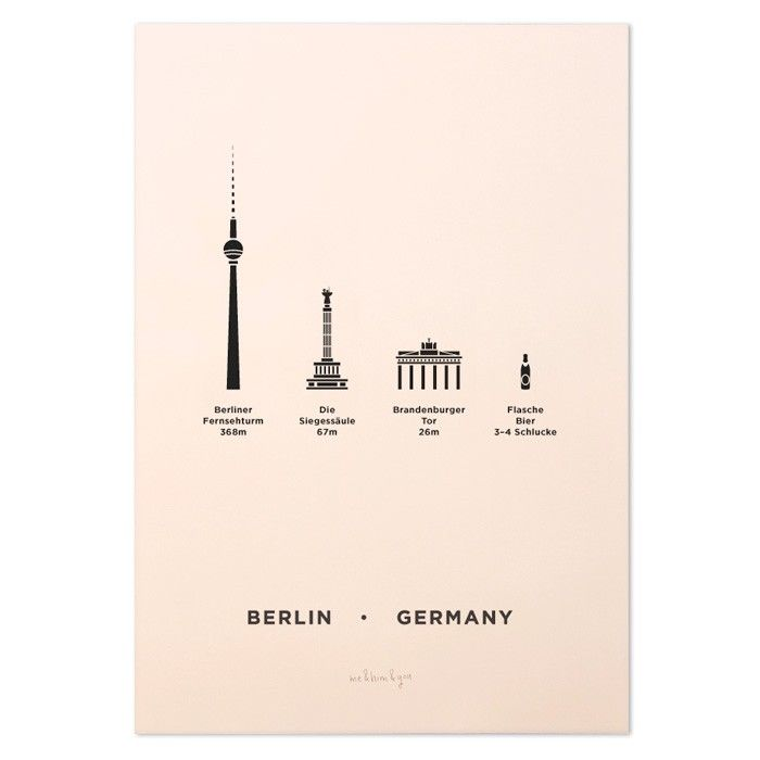 ME&HIM&YOU - CITY POSTER BERLIN