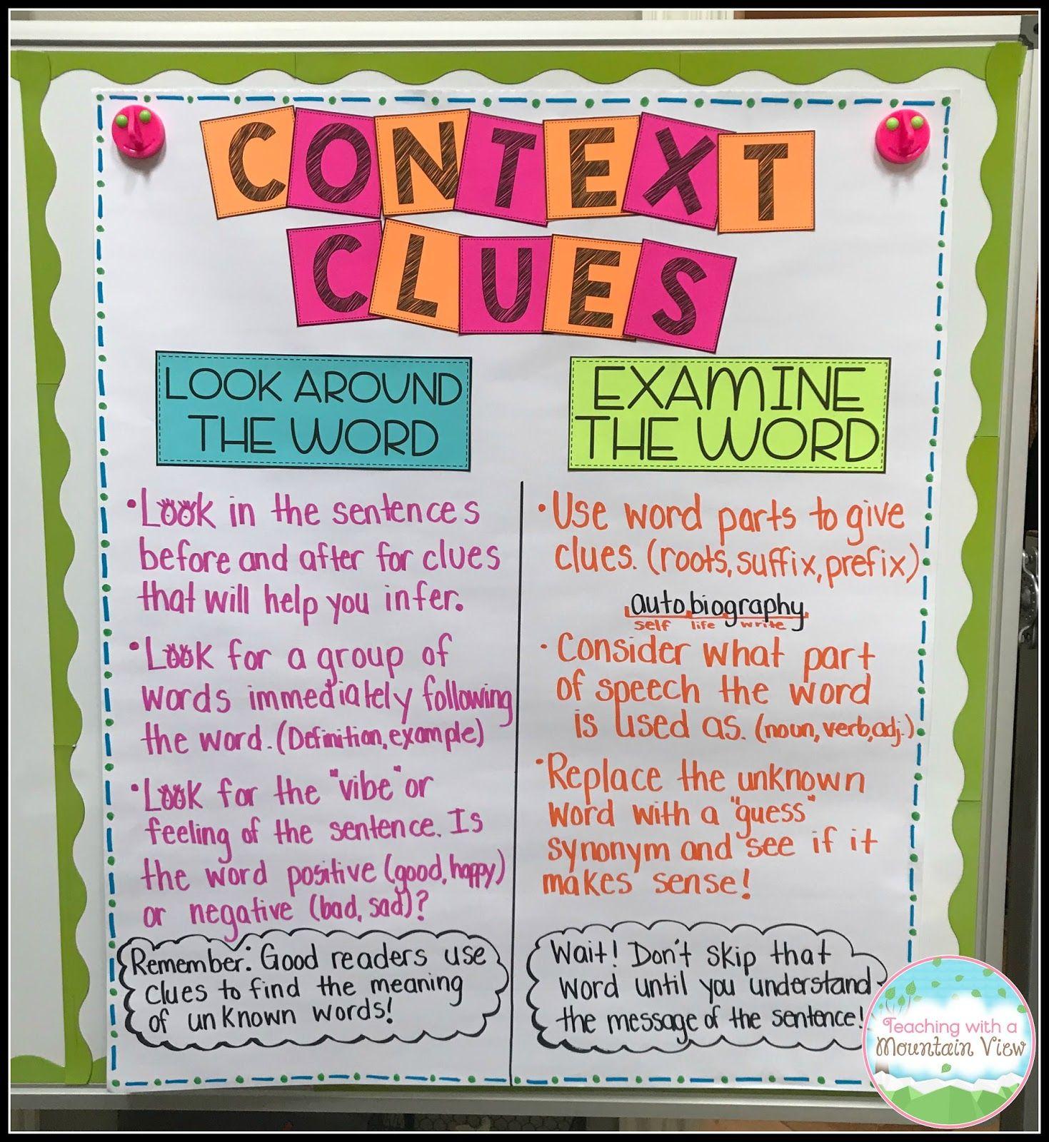 Context Clues | Context clues, Reading anchor charts, Ela ...