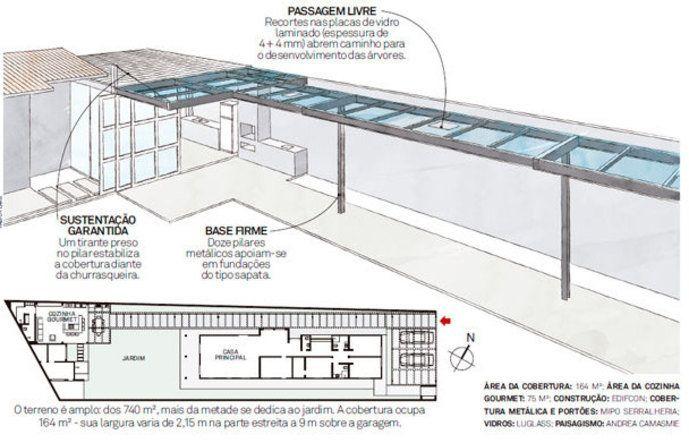 0-reforma-da-area-de-lazer-investe-em-cobertura-metalica-e-teto-de-vidro
