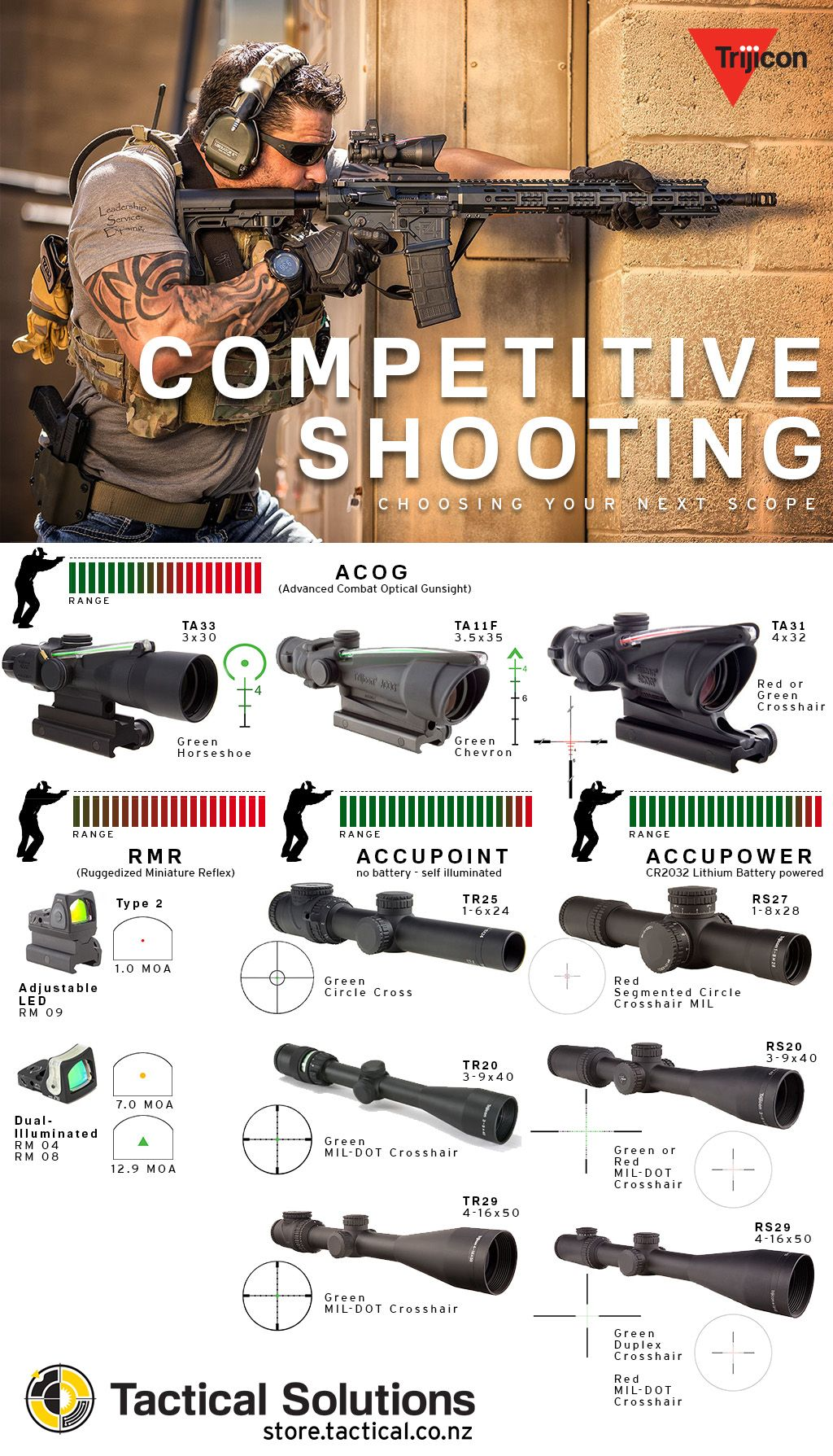 Get focused! Which Trijicon scope should you be looking
