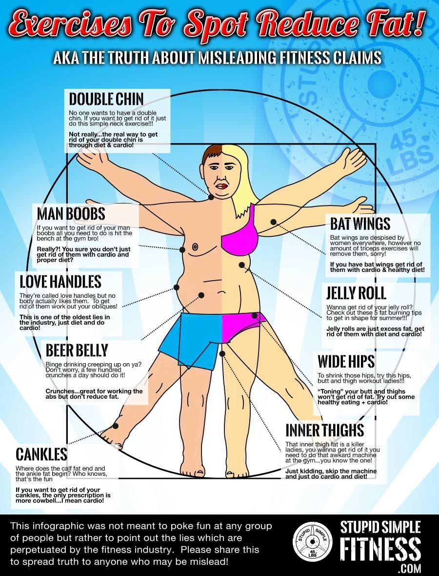 How U Reduce Belly Fat