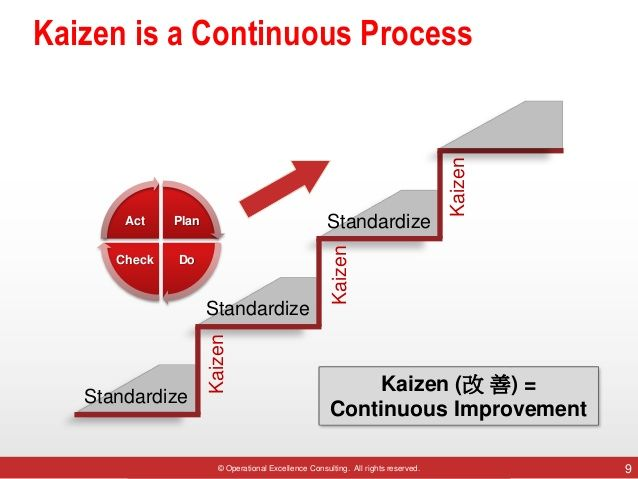Operational excellence consulting all rights reserved 9 kaizen is operational excellence consulting all rights reserved 9 kaizen is a continuous process standardize ccuart Gallery