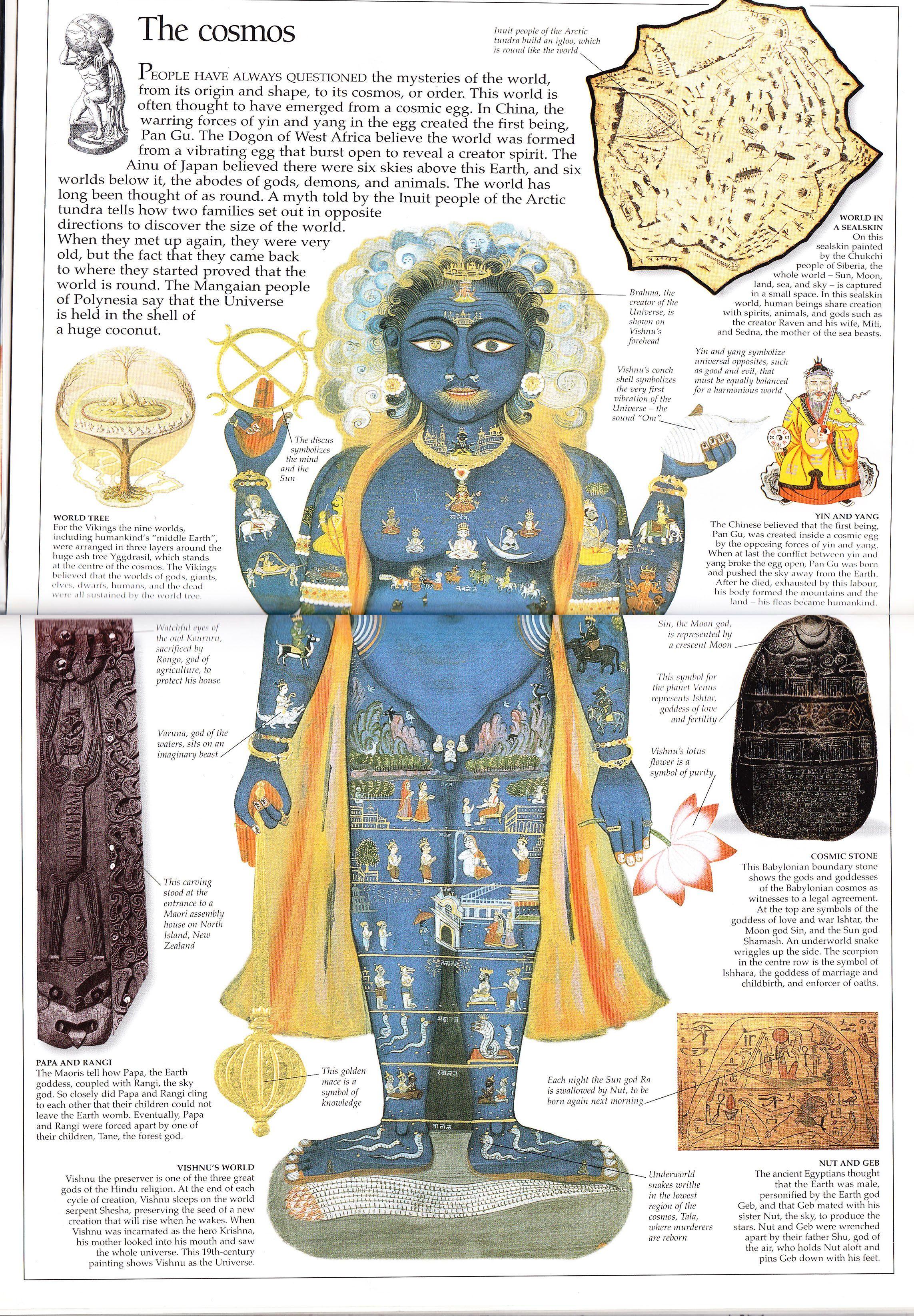 Scanned From Eyewitness Guides Mythology Neil Philips