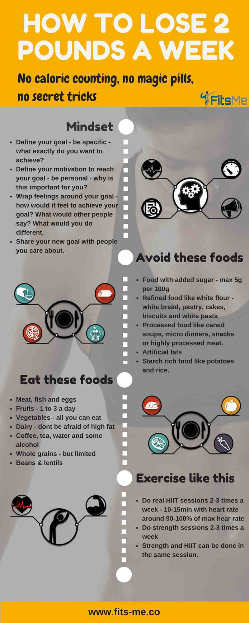 best diet to lose 2 pounds a week