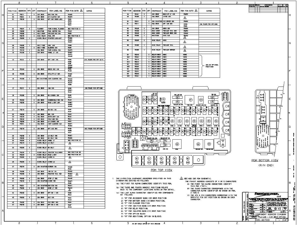 Wrg 4699 2005 Freightliner Fuse Panel Diagram Freightliner Fuse Box Fuse Panel
