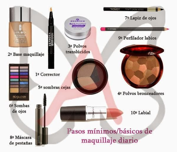 Photo of Grundlegendes Make-up für den Tag