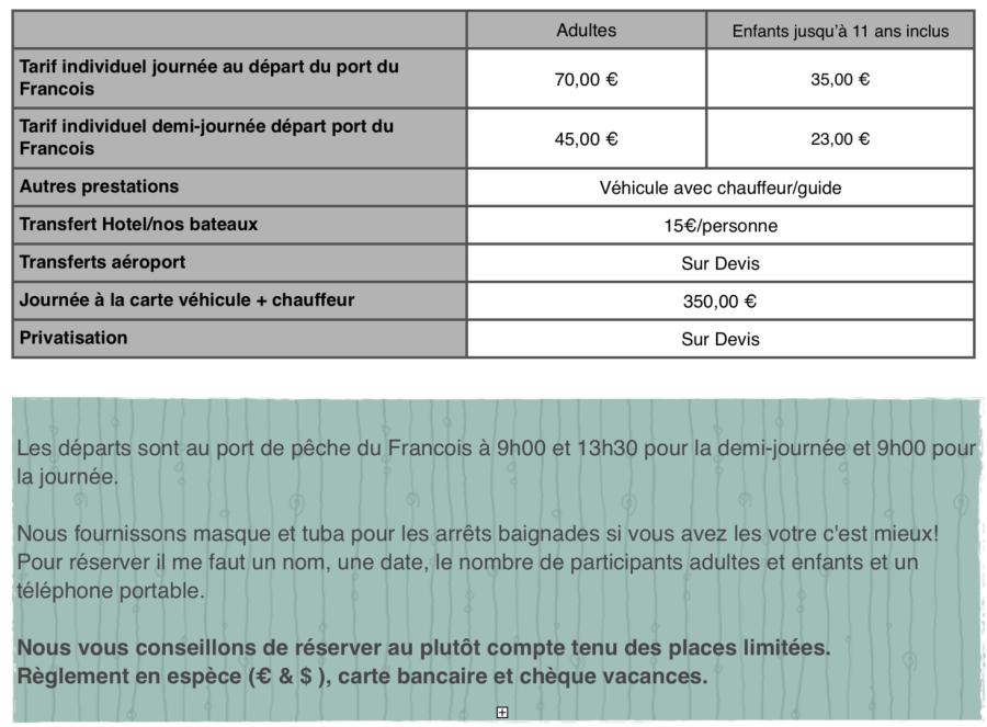 Cote Au Vent Excursion Sur Les Fonds Blancs De La Baignoire De Josephine Contact Excursion Transfert Aeroport Fond Blanc