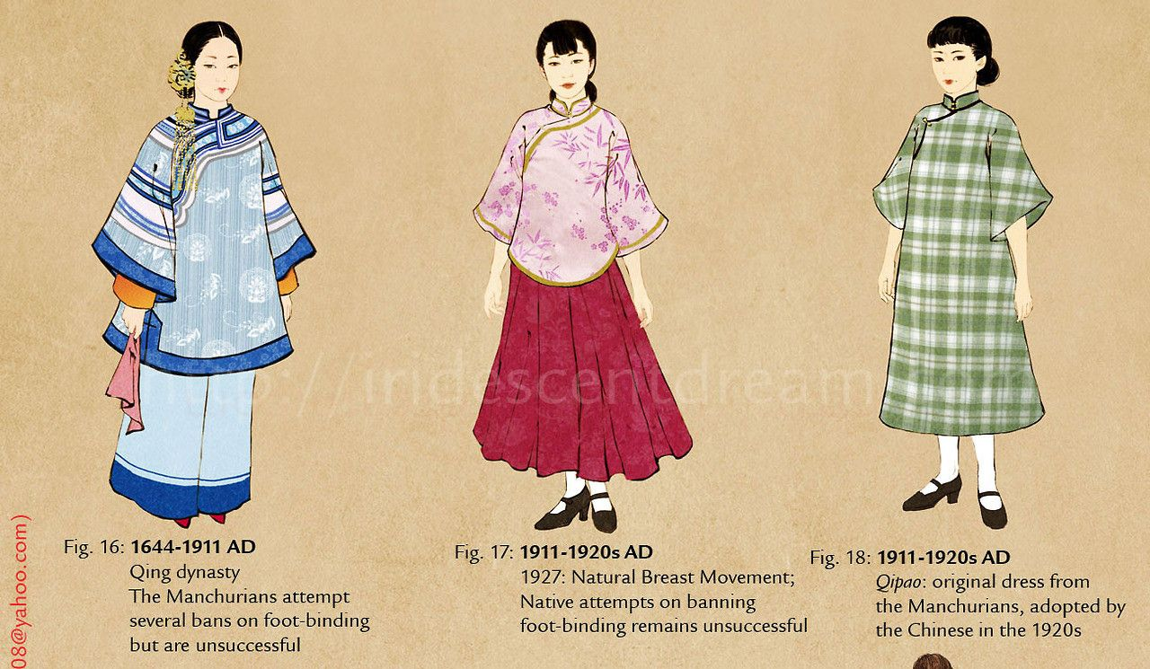 Fashion timeline of Chinese women's clothing in 2020