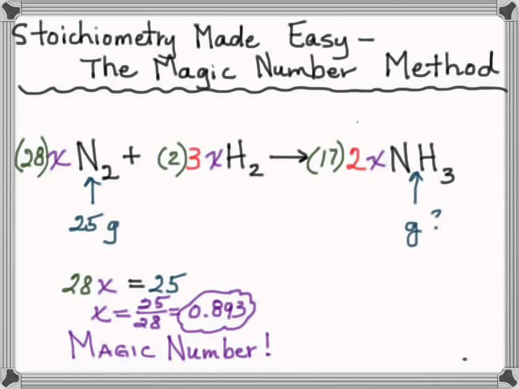 Stoichiometry Made Easy The Magic Number Method Chemistry Classroom Teaching Chemistry Chemistry Lessons