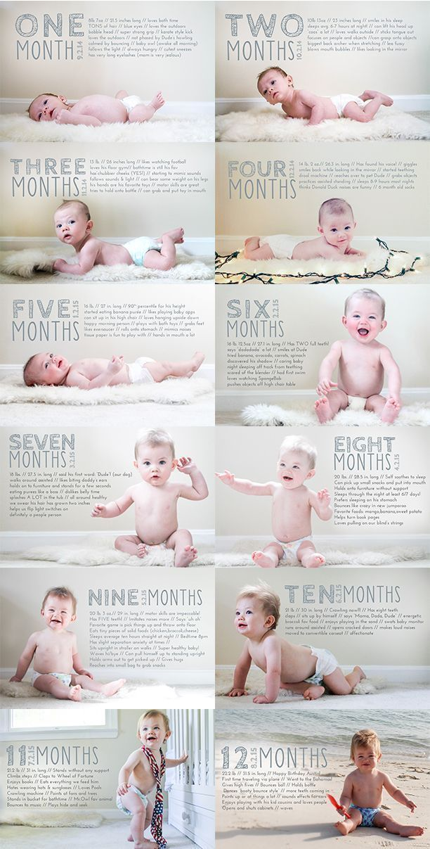 Monat Fur Monat Baby Meilensteine Baby Meilensteine Baby