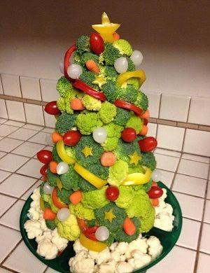 Gemüse-Weihnachtsbaum als leichter, gesunder Snack an Weihnachten