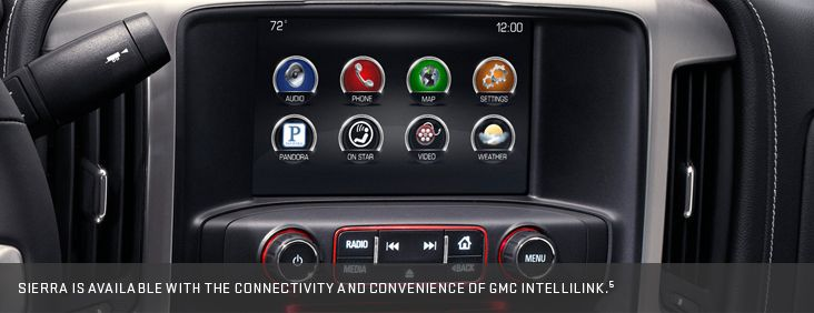 The All New 2014 Gmc Sierra Features Available Gmc Intellilink