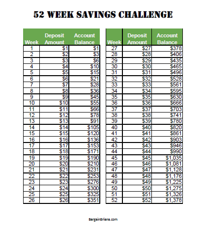 52 Week Saving Challenge 52 Week Savings Challenge 52 Week