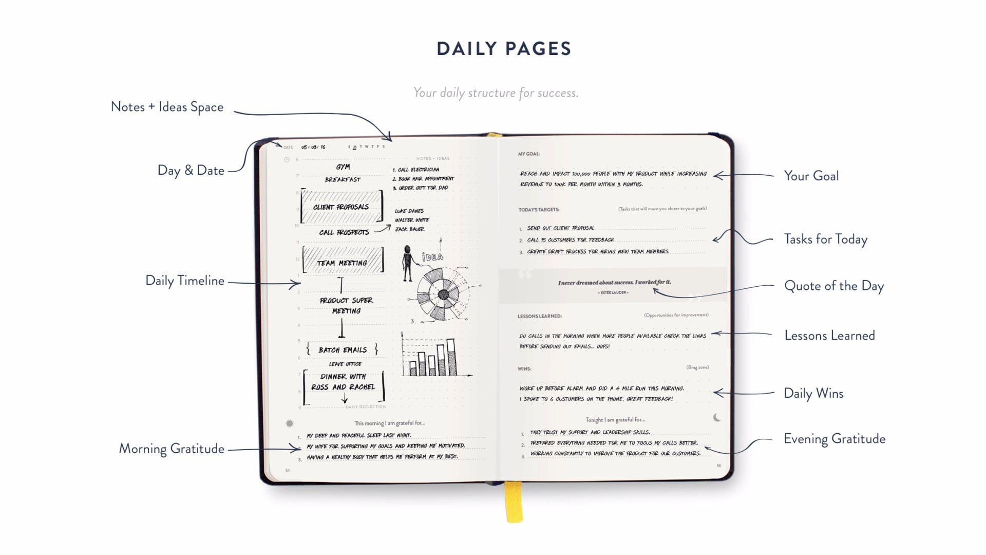 Self Journal The Original Agenda Daily Planner And