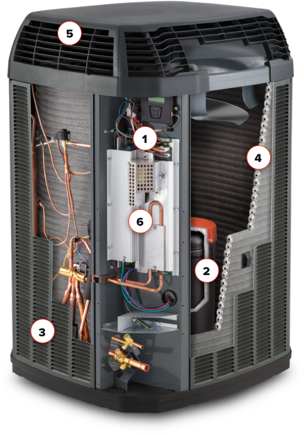 Trane® Residential in 2020 Heating, air conditioning