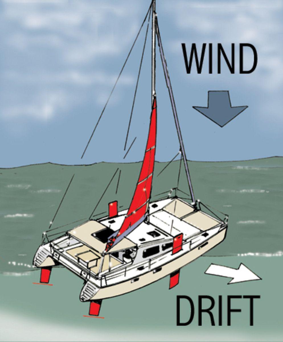 Pin on catamaran heavy weather