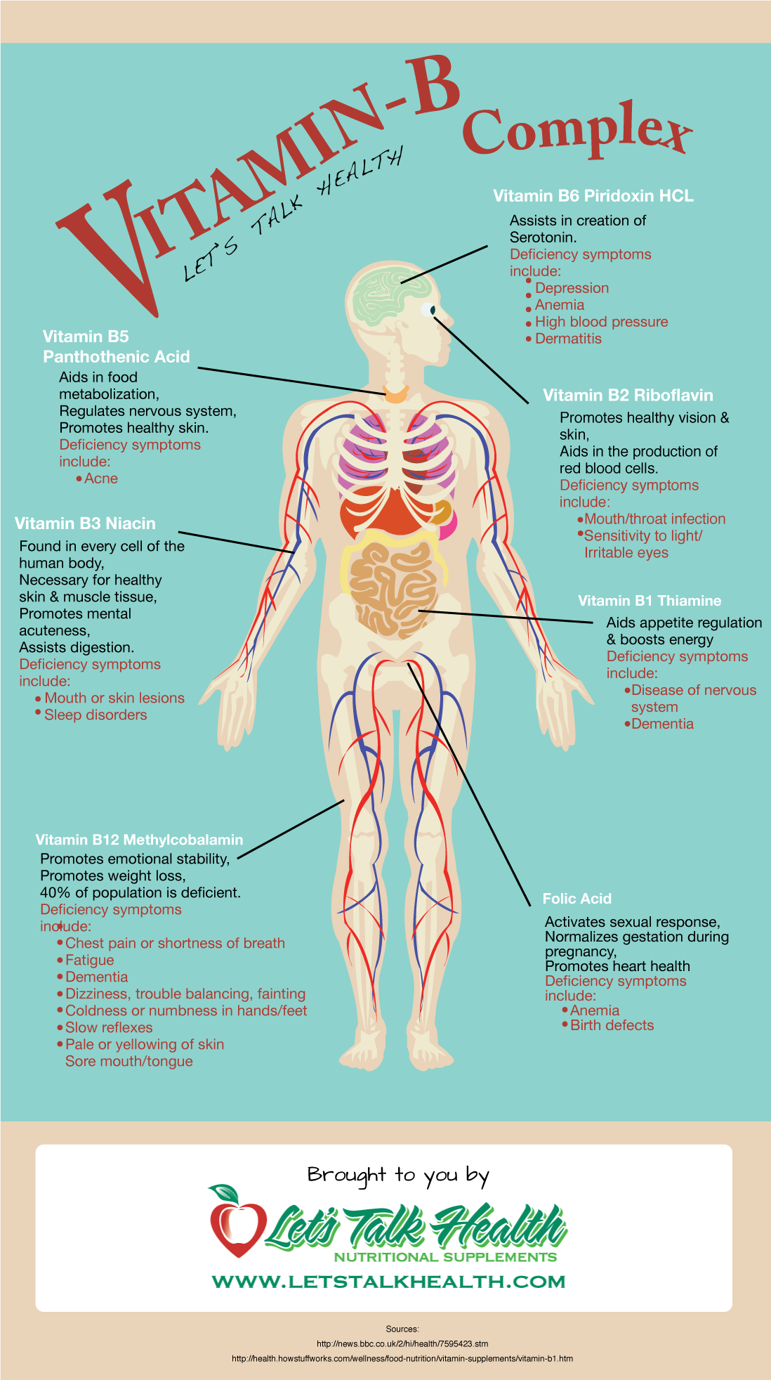 Vitamin B-Complex [INFOGRAPHIC] | Supplements of Adrenal Fatigue ...