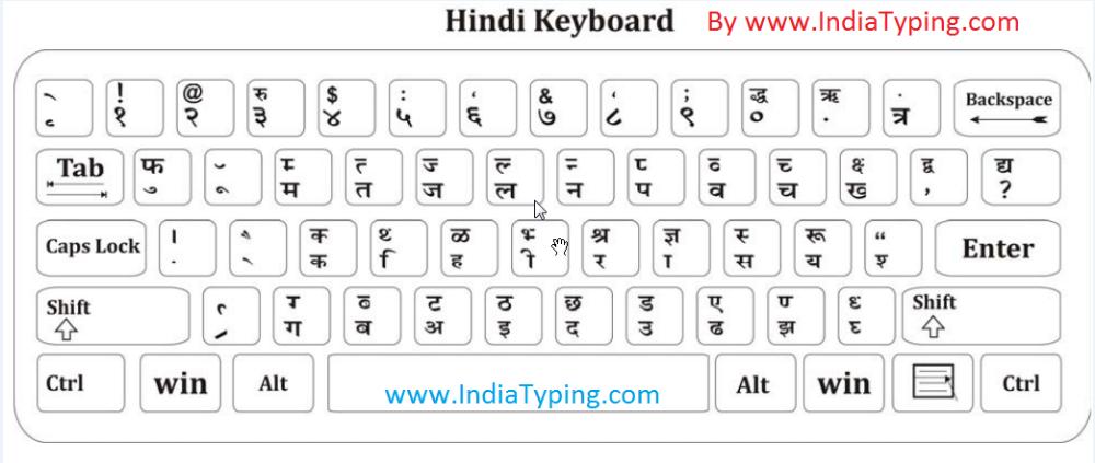 hidi typing kruti dev imzges Yahoo Search Results Image